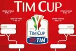 tim cup 2012 Pescara Grosseto